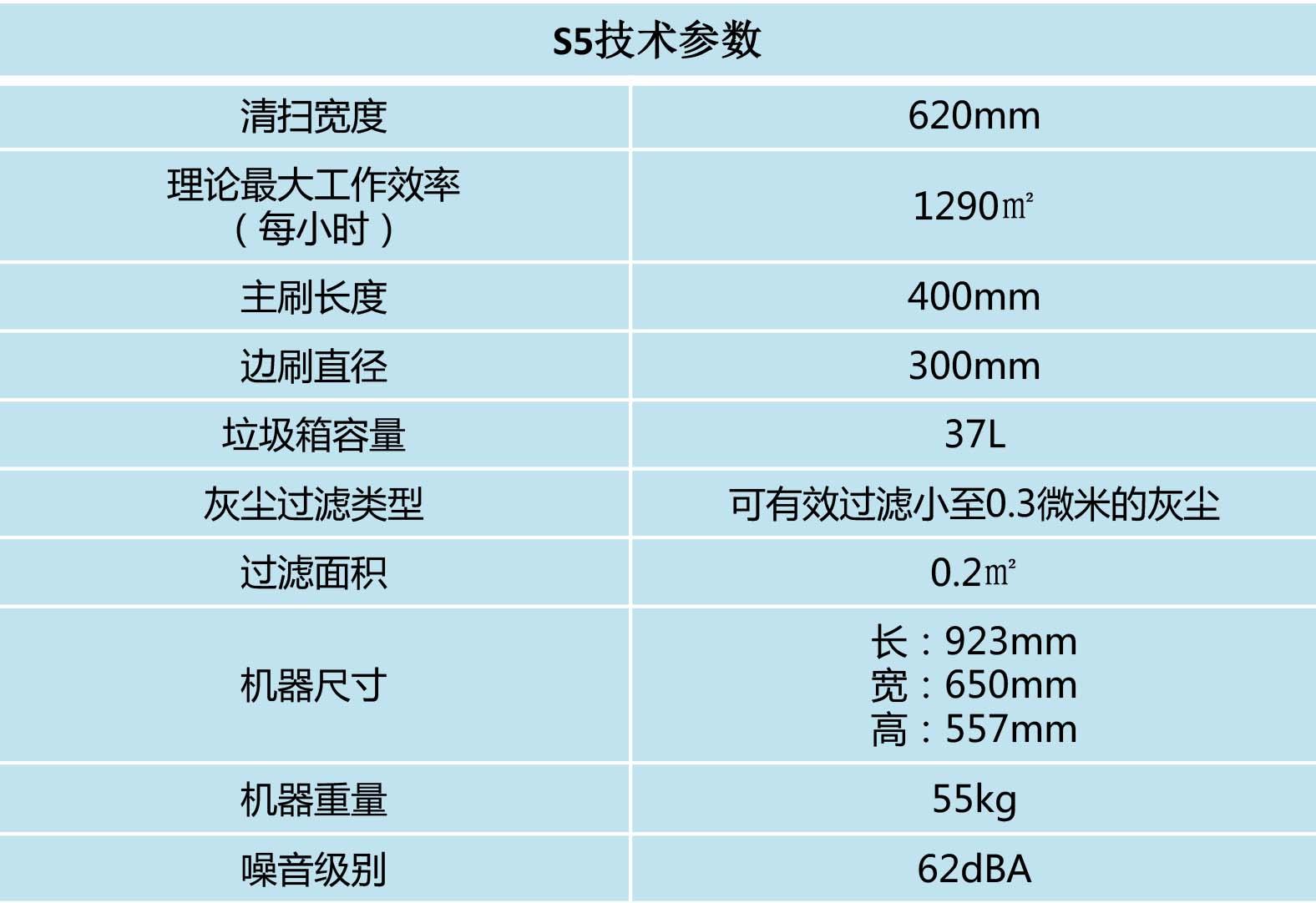 坦能S5手推式扫地机